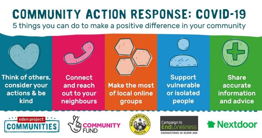 Community Response Poster